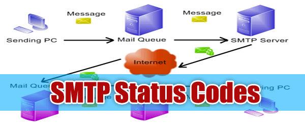 SMTP status codes