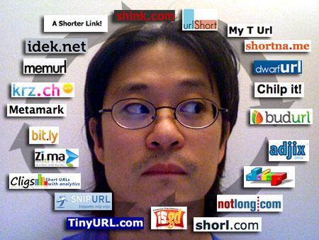 Most Popular URL Shorteners
